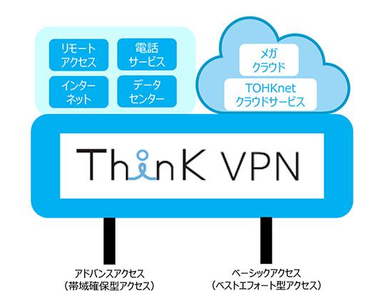 thinkvpn_201910.jpg