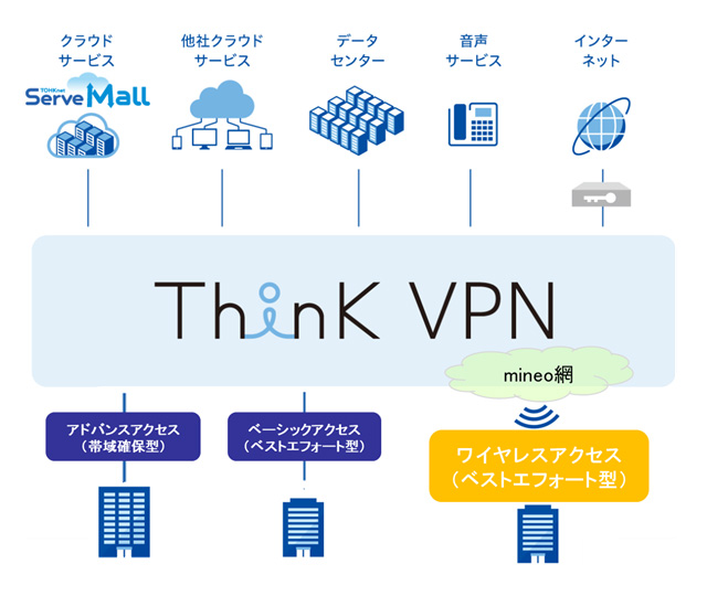 thinkvpn_202004.jpg